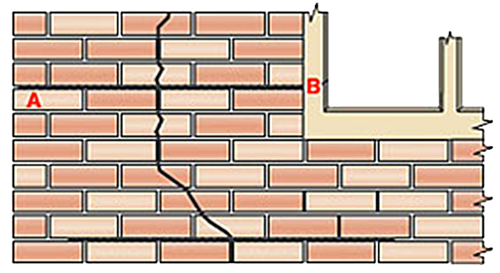 Cross section drawing show how remedial ties are used to repair cracked brickwork or concrete